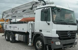 SCHWING concrete pumps for sale, buy new or used SCHWING