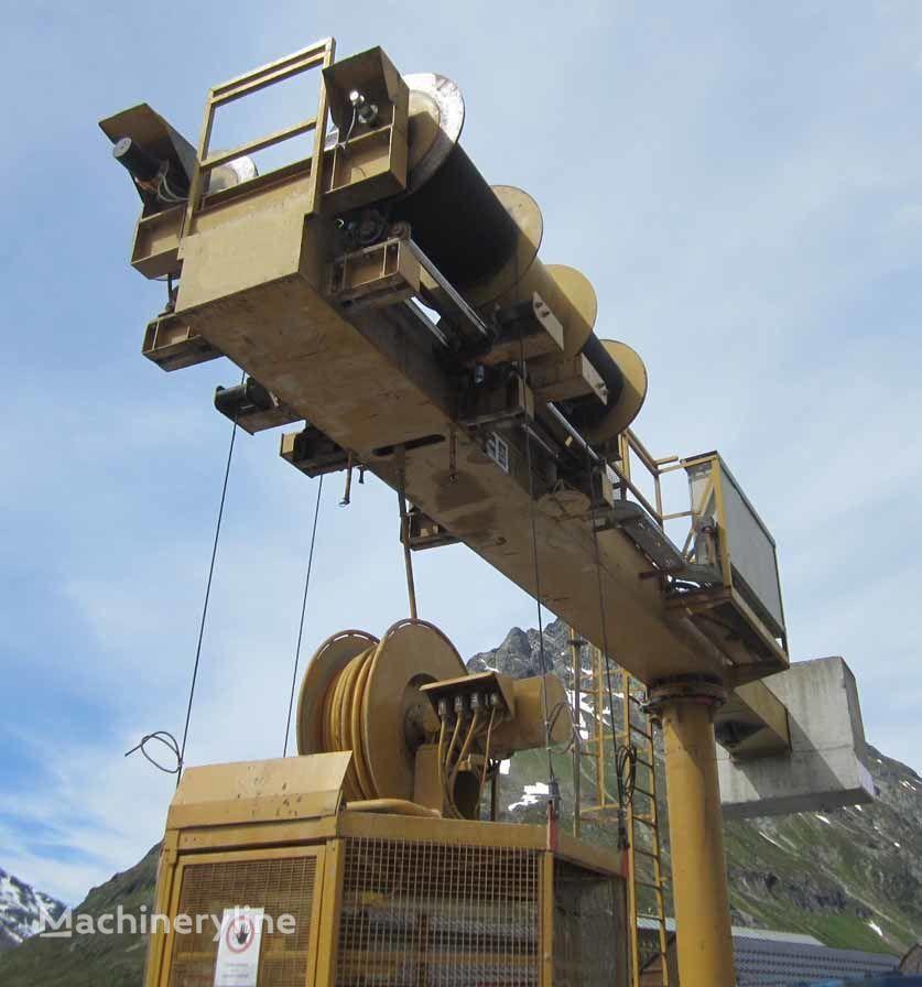 De Nicola Manhole drive system other underground equipment